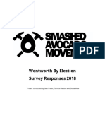 Wentworth 2018 Candidate Survey Responses