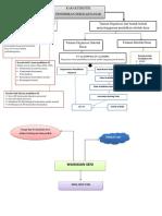 342917271-Peta-konsep-perspektif-pendidikan.docx
