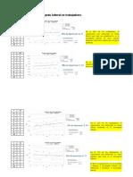 Interpretacion 2 Coeficiente Correlación