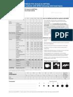 escala de amnesia postraumatica abreviada de Westmad (ingles).pdf