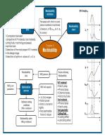 13 machinability.pdf