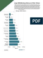 perbandingan-harga-bbmmenurut-nilai-oktan.pdf