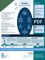 IATF16949 Infographic PT v3 Final