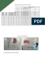 Informe Nª1 Del Control de Calidad Producto Terminado