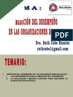 4a Sesión Medición del Desempeño Organizacional