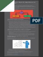 Clasificación y Tipos de Algoritmos.pdf