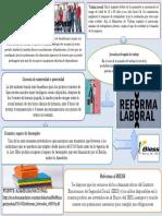 Reforma Laboral Del Ecuador
