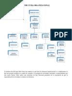 Estructura Organizacional Velez (1)