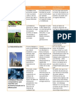 265630397-sociologia.pdf