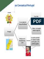 WORD MapaconceptualPortugalDianaMarcelaAriasPerez 10.docx