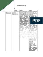 PCA-Sociales 7.docx