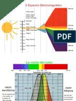 Iluminacion unidades