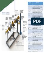 Especificacion Banco Industrial (1)