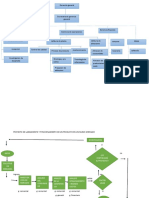 Procesos de Proyeccion de Compra