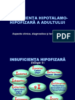 2. Insuficienta Hipofizara, Nanism, Diabet Insipid 2018 Static