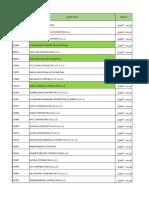 Dubai company list _categorized.xlsx