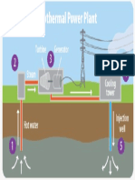 Geothermal Diagram 0
