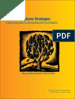 masteringoptionsstrategies.pdf