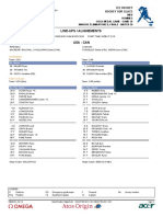 Official Game Sheet - 2010 Olympic Men's Hockey Final