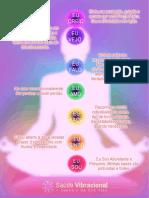 Cartaz-Chakras-Afirmações-Positivas.pdf