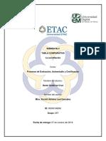 """Sesion 4 """"La acreditación"""" ETAC"""
