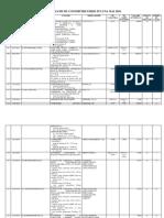 autorizatii-de-construire-emise-in-luna-mai-2018.pdf