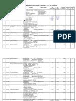 autorizatii-de-construire-emise-in-luna-iunie-2018.pdf