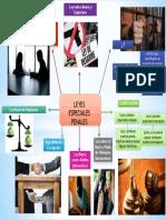 aspectos generales en el ambito penal mapa mental.pptx