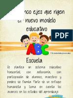 5EjesNuevoModeloMEEP.pdf
