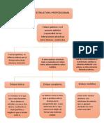 ESTRUCTURA PROPOSICIONAL.docx