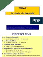 tema2_oferta y demanda.pptx