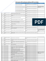 Ejemplo de Un Requerimiento de Información Funcional de eFactory Software ERP en La Nube