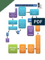 Diapositivas_Protocolo_PISE.pdf