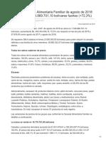 Cendas Canasta Alimentaria Familiar de Agosto de 2018 Se Ubicó en BsF 1.168.869.701.10