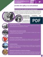 06_Modelos_de_desarrollo_de_1985_a_la_actualidad.pdf