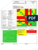 Tabla de Incompatibilidad de Pq-ghs