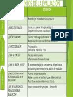 LOS ELEMENTOS DE LA EVALUACIÓN.pptx