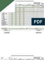 Format PKPR
