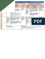 term 4 week 3 literacy planner