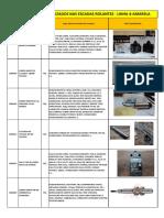 06 ECR Sensores e Acessórios Cadastrados 211011