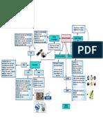 Unidad 2_Paso 3 _Diseñar Alternativas de PML en La Organización_ Grupo37_SELECCION de TECNOLOGiAS LIMPIAS