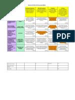 best portfolio self assessment matrix
