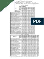 LINEA N. 138 Percorsi ha e hr.pdf