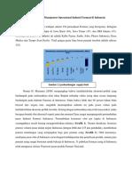 Perkembangan Manajemen Operasional Industri Farmasi di Indonesia.docx