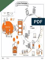Scrum Framework Poster.pdf