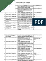 Daftar Formulir Yang Digunakan Dalam Tata Cara Penyempurnaan Dpthp-1