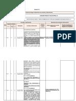 Anexo 2 Formato Para Absolver Consultas y Observaciones Almacén