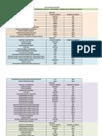 Entrega de Archivo Unidad de Planificacion