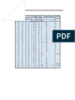 Método Del Algoritmo Del Pico Secuente