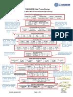 GUIA DE RESULTADOS DEL DISEÑO EN ACERO UTILIZANDO ETABS-R0.pdf